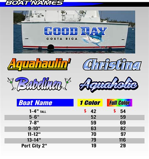 boat layout names denney designs boats