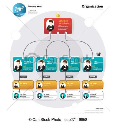 Organization Chart Coporate Structure Flow Of Drawings Org Chart Template