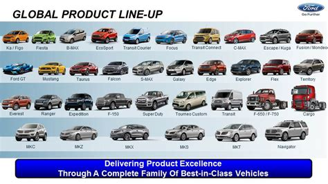 toyota product line in 2014 we launched 24 all or significantly refreshed
