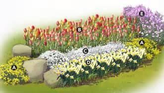 Perennial Garden Design Zone - spring color garden plan