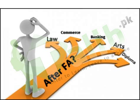 Can I Do Mba After Ba In Pakistan by What Can I Do After Fa In Pakistan