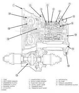 2002 dodge neon transmission problems 2002 dodge neon transmission problem 2002 dodge neon 4