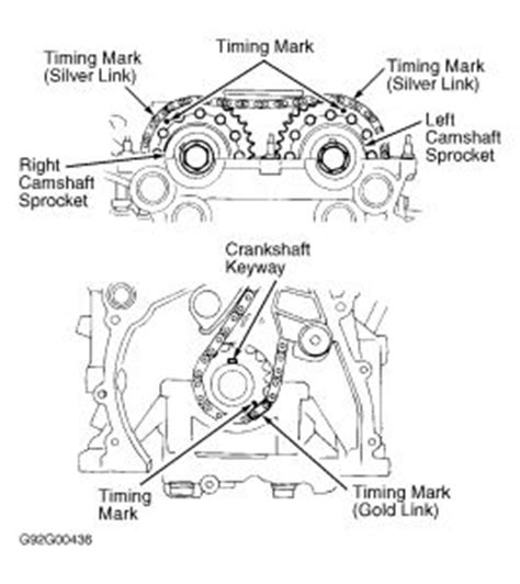 Service Manual How To Set Timing Marks On A 1993