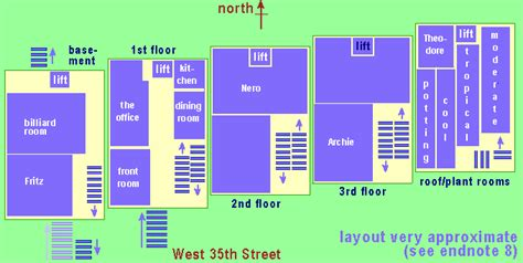 layout of nero wolfe s office nero wolfe brownstone floor plans