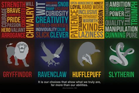 traits of hogwarts houses hogwarts houses traits quotes