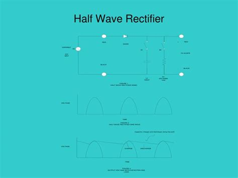 pn junction diode as a wave rectifier ppt pn junction diodes powerpoint presentation id 6539311