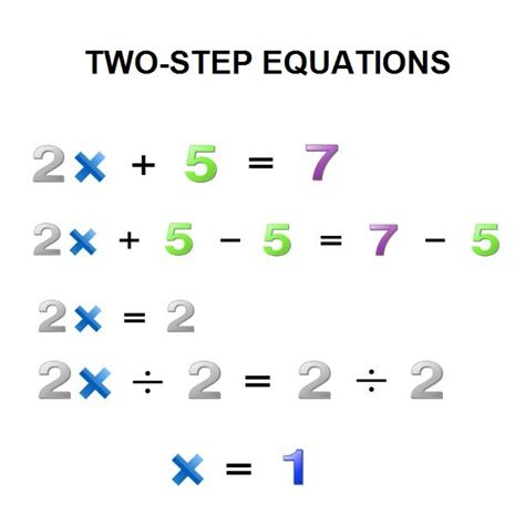 two step equations with fractions worksheet two step equations with fractions worksheet smart two step equations worksheet answers in