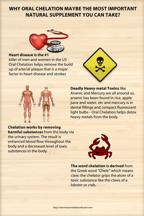Chelation Therapy For Disease And Metal Detox by 9 Best Chelation Therapy Images On