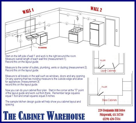 how to measure cabinets how to measure cabinets site about home room