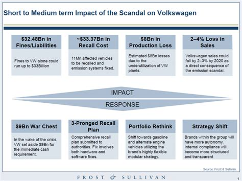 how much is an change for a volkswagen jetta dieselgate what options does volkswagen to