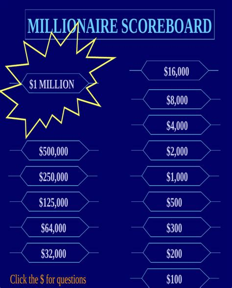 download who wants to be a millionaire game template for
