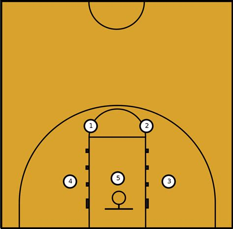 2 In 1 Basketball 2 3 zone defense