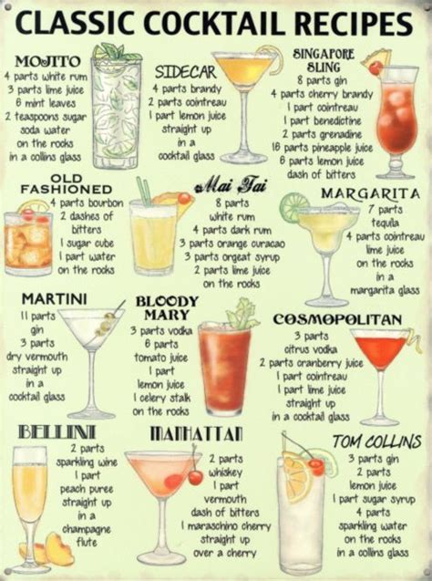 cocktail recipes poster the s catalog of ideas