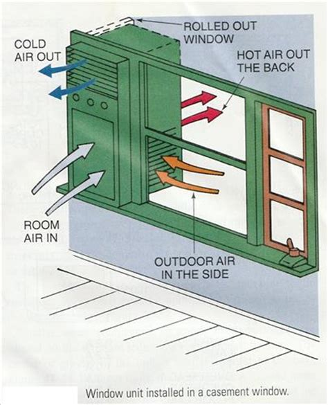 window ac diagram window wirning diagrams