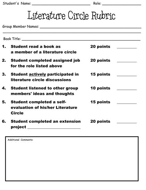 Reading Essay Rubric by Rubric For The Classroom Rubrics School And Language Arts