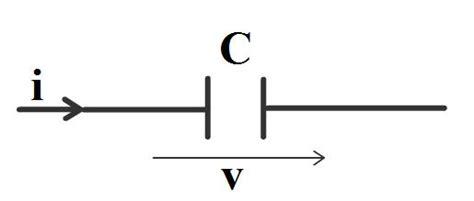 capacitor variable definicion electricidad