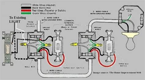hubbell 3 way switch with pilot light wiring diagram get