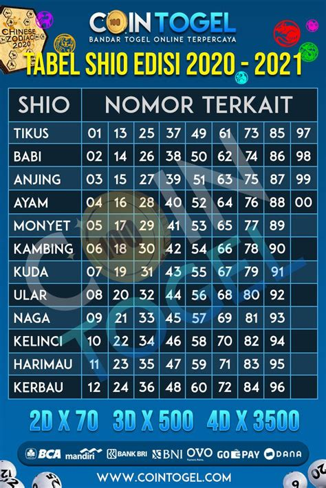tabel shio  satta chart lottery numbers daily lottery numbers