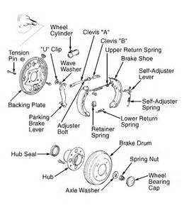 Honda Civic Brake System Diagram How To Install Replace Front Brake Pads Rotors Chevy