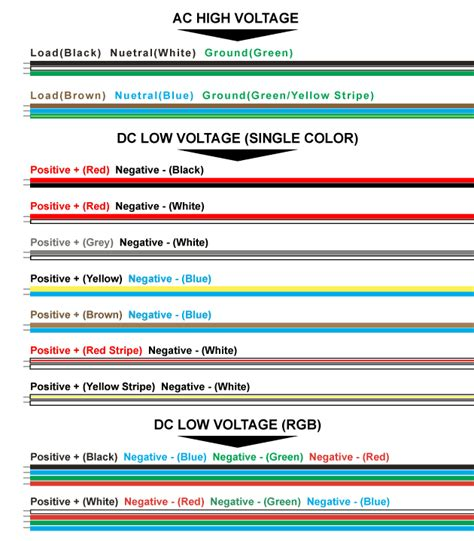common wire colors free wiring diagrams schematics