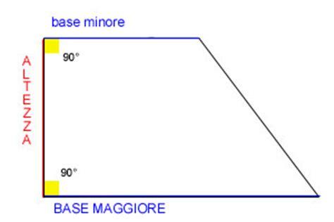 somma degli angoli interni di un parallelogramma quadrilateri gramolamatica 2 0