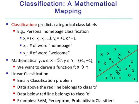 pattern classification techniques based on function approximation data mining concepts and techniques classification