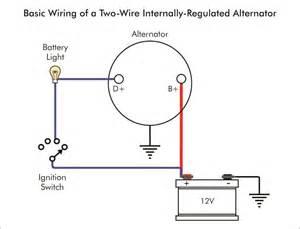 delco car radio stereo audio wiring diagram autoradio html autos weblog