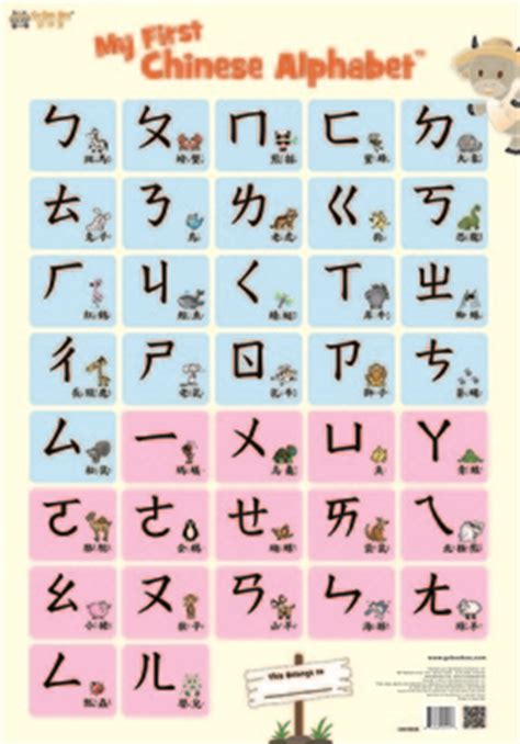 printable alphabet in chinese 4 best images of chinese alphabet chart printable