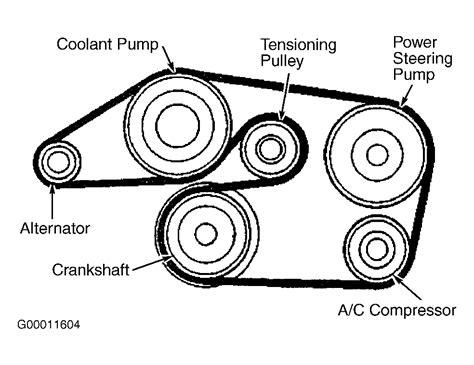 mercedes belt diagram imageresizertool