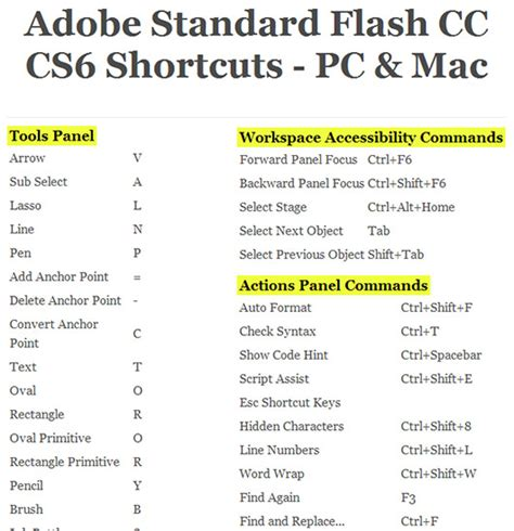 adobe premiere cs6 shortcut keys pdf adobe photoshop cs6 shortcut keys pdf masturbation at home