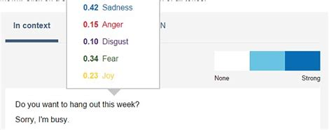 Deciphering Subtext by Website Promises To Decipher The Emotions Awkward