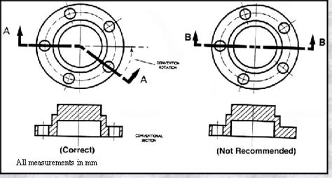 what is sectioning half sections and sectioning assymetric objects with holes