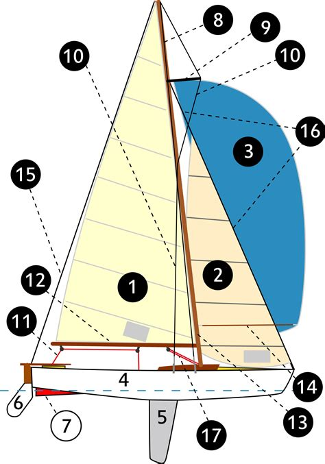 boat parts keel keel wikipedia