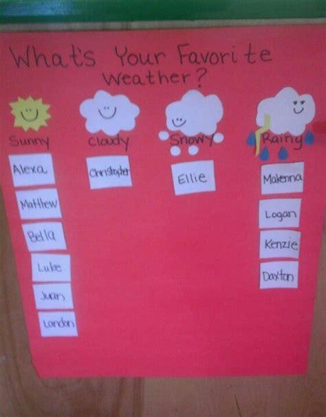 kindergarten themes weather science activities for preschoolers about weather 1000