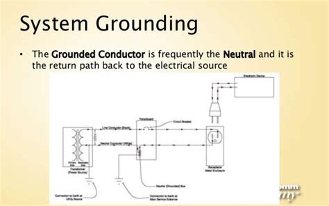 neutral grounding resistor datasheet neutral earthing resistor theory 28 images neutral ground resistor website of lolofuji