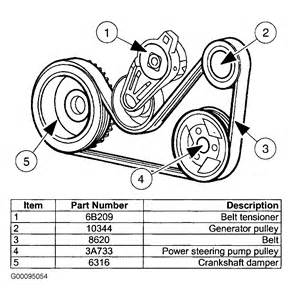 2002 Ford Focus Belt Diagram 2002 Ford Focus Serpentine Belt Routing And Timing Belt