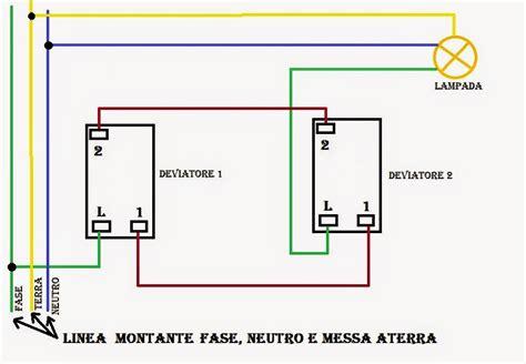 lada comandata da due punti impianto elettrico di un appartamento medio