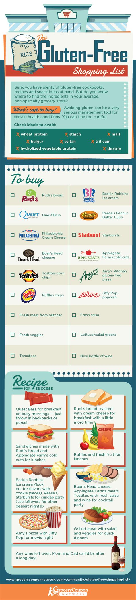 Gluten Free Pantry List by Gluten Free Shopping List Pantry Must Haves