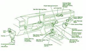 86 toyota pickup fuse box diagram pickup download free