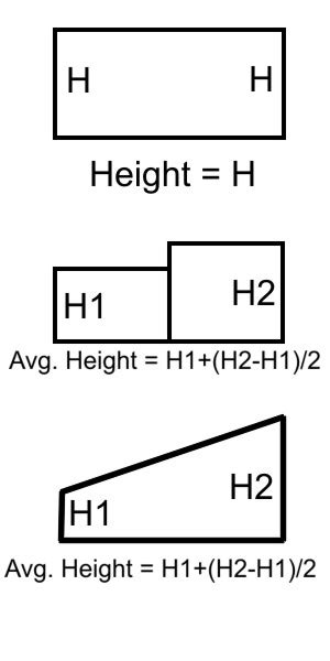Normal Ceiling Height by Average Ceiling Height Help Text
