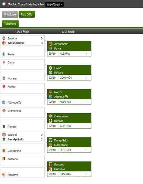 Coppa Italia Calendario Coppa Italia Lega Pro 2014 15 Risultati Tabellone E