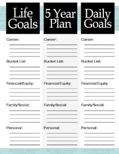 5 year planner template 1000 ideas about 5 year plan on