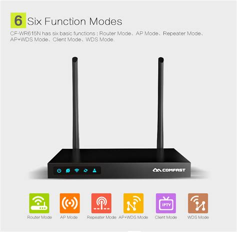 Wifi Router 300mbps comfast 300mbps wifi router ac authentication wireless router cf wr615n wifi router with 2