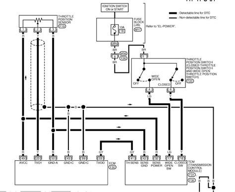 i need a picture free wire diagram 2001 nissan altima auto parts diagrams