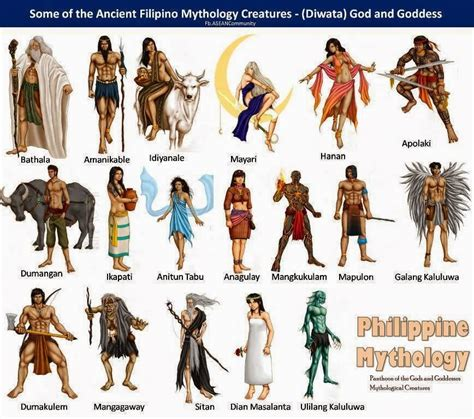 mythology legends of gods goddesses heroes ancient battles mythical creatures books deities of philippine mythology wazzup pilipinas news