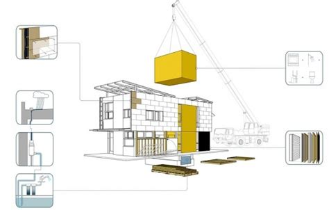 future home systems design inc jetson green prefab wet cores used in next gen home