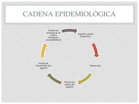 cadena epidemiologica psitacosis historia natural de la enfermedad 2
