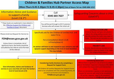 Child Protection Section 20 by How To Make A Child Protection Referral Via The Children