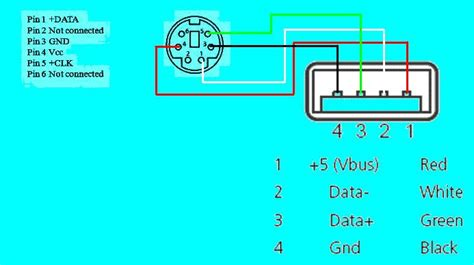 ps2 to usb wiring diagram efcaviation