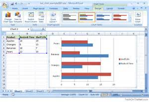 excel 2007 us map chart ms excel 2007 how to create a bar chart